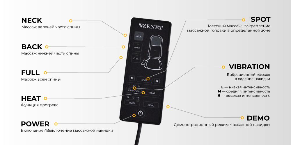 Zenet ZET-830 купить