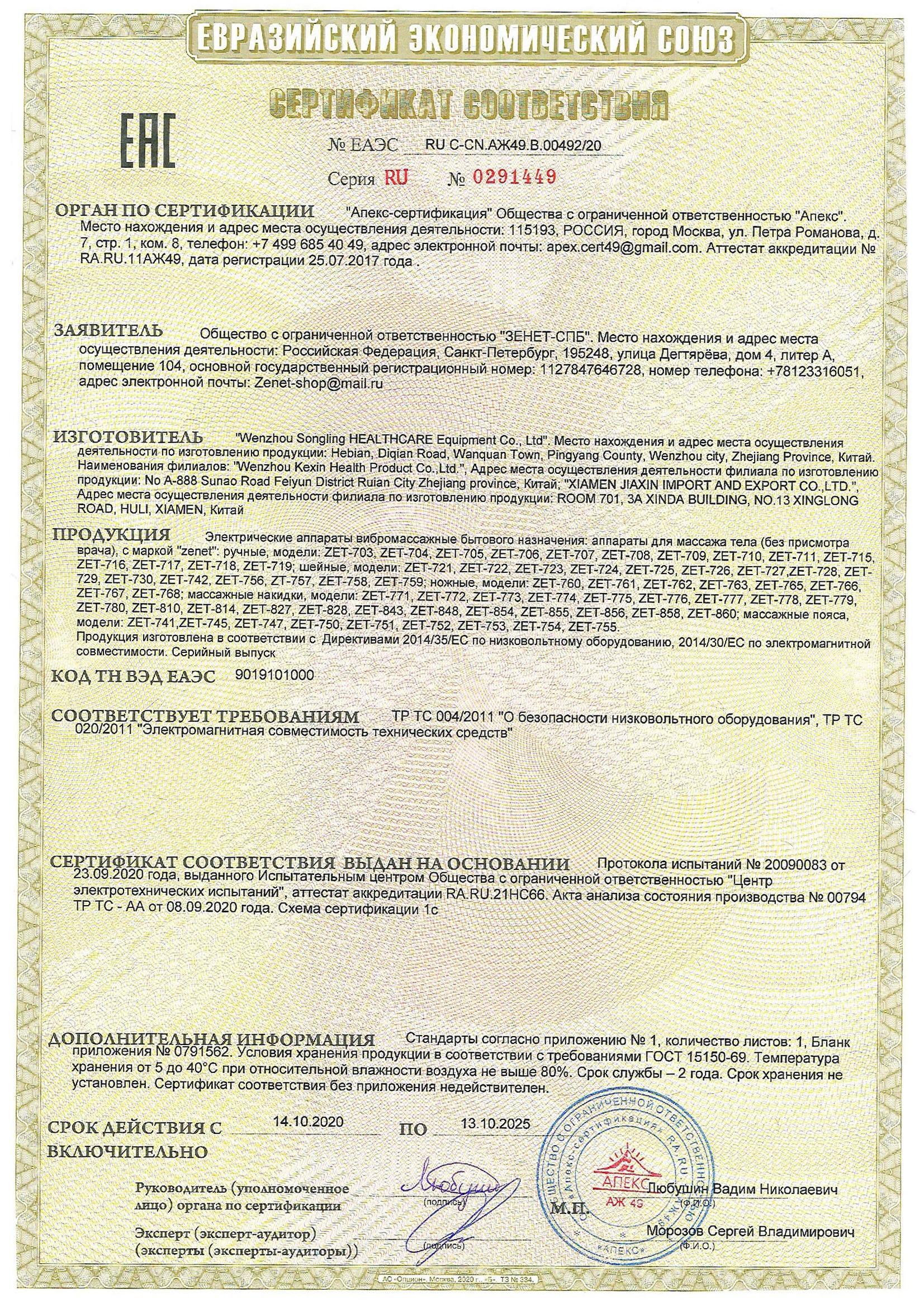 Сертификат Zenet на ручные массажеры